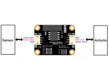 Analog Signal Isolator Gravity